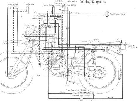 Wiring Diagram Yamaha Dt 175 Mx - Yamaha Dt 100 Dt175 Enduro ... on
