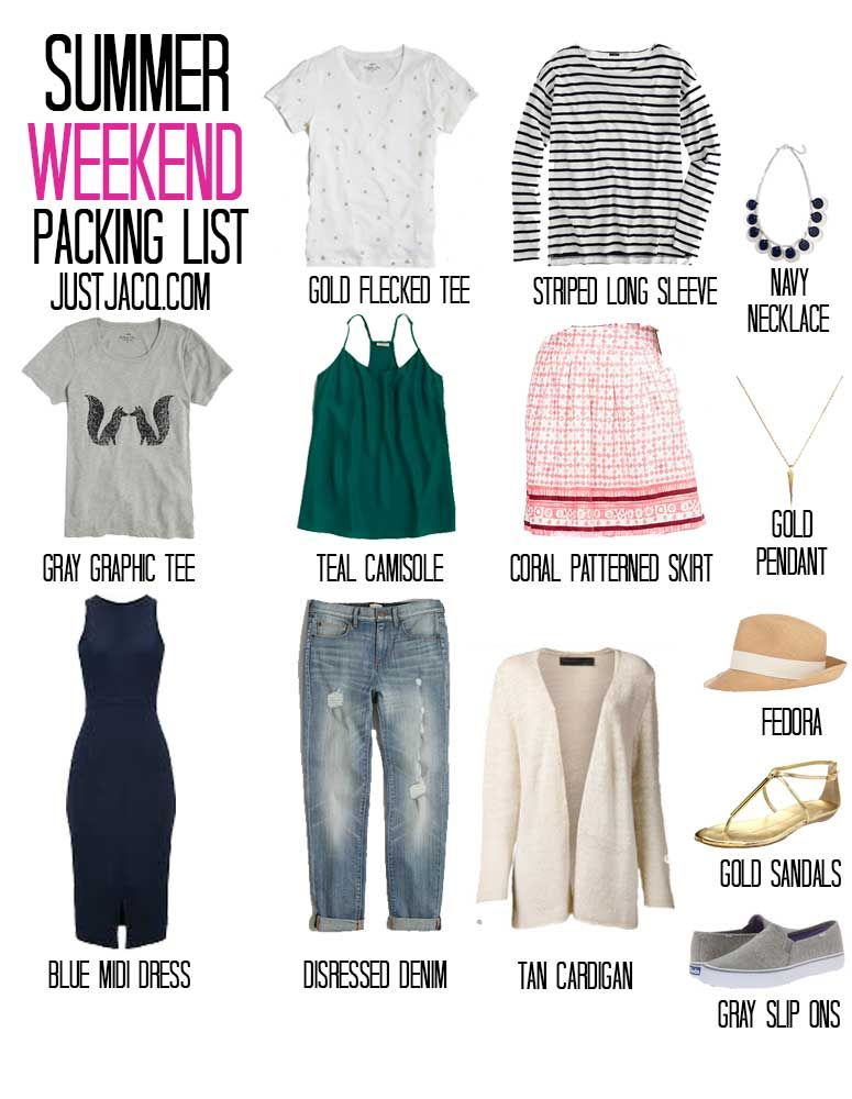 Packing List: Summer Weekend | http://www.justjacq.com/