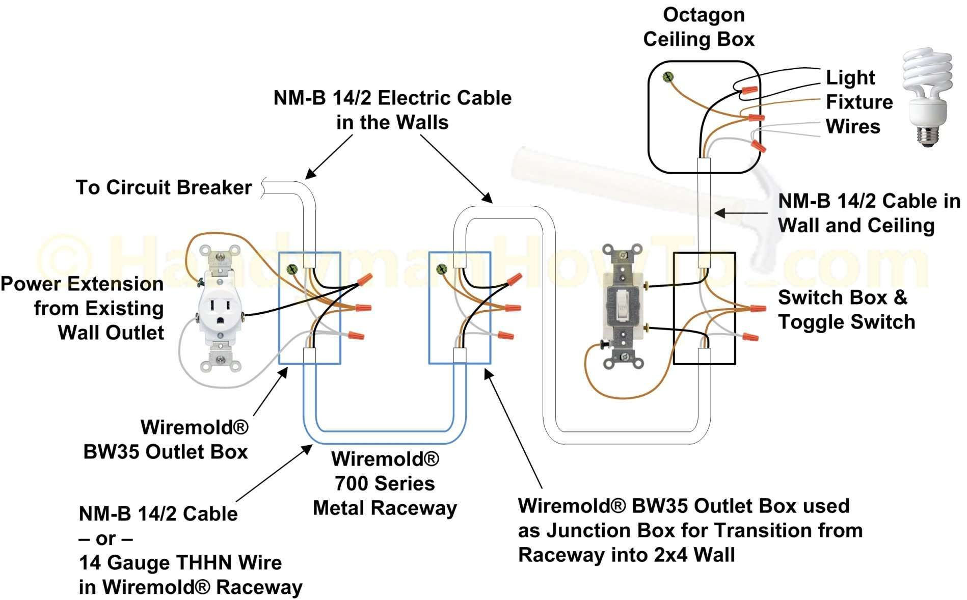 wiring diagram outlets beautiful wiring diagram outlets splendid line wiring diagram help signalsbrake light code for [ 1898 x 1178 Pixel ]