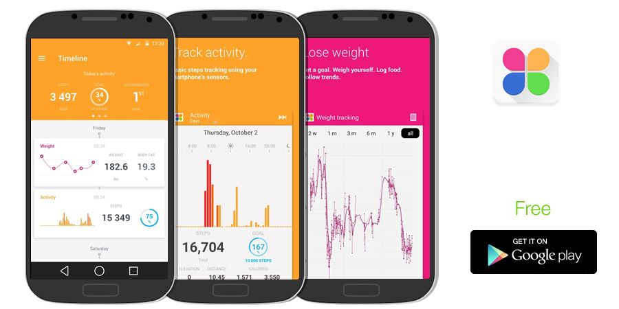 Smart Scales Watches And Health Monitors With Images