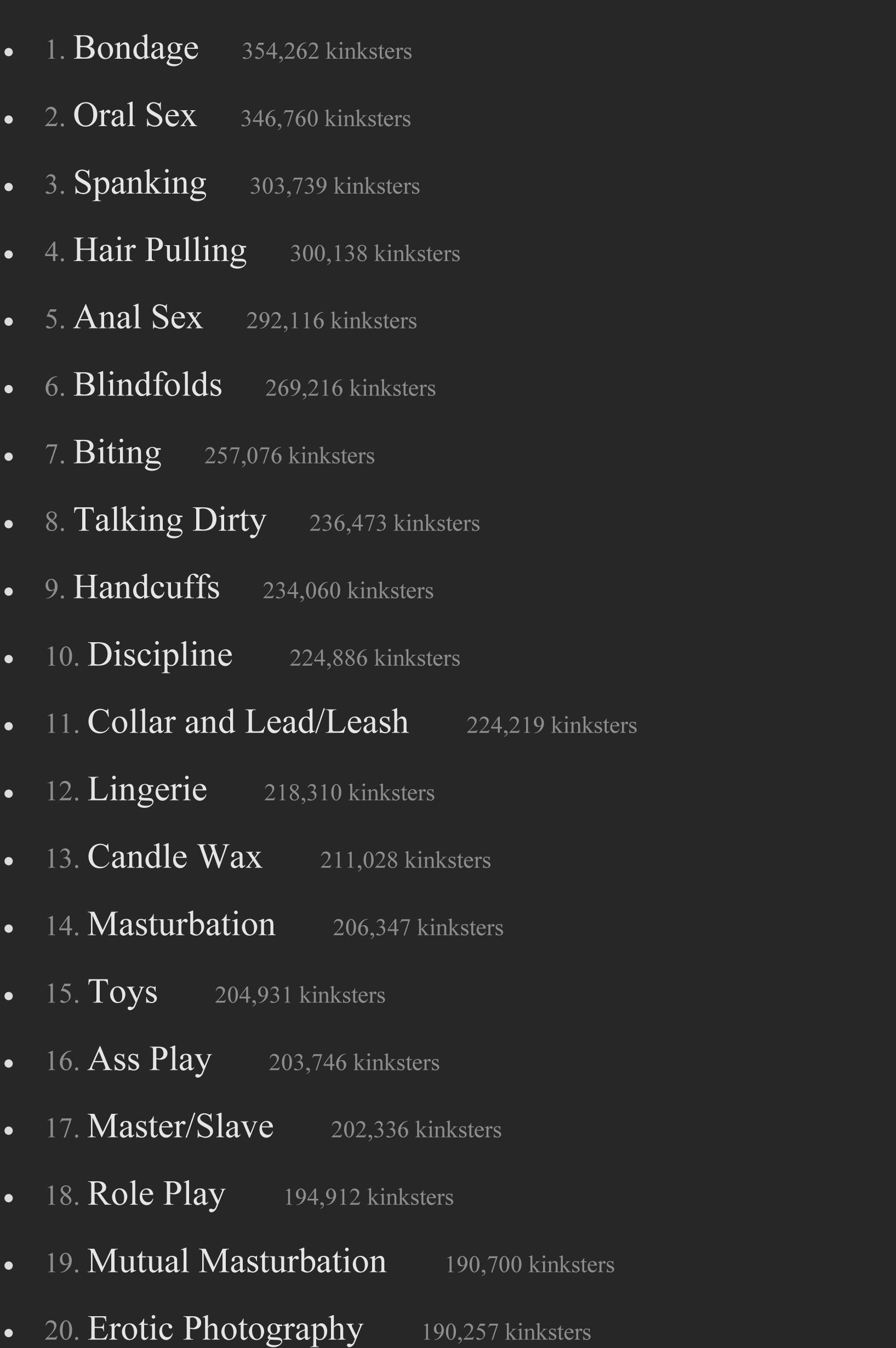 Top 20 Fetishes On Fetlife The Social Networking Site For Kinky People