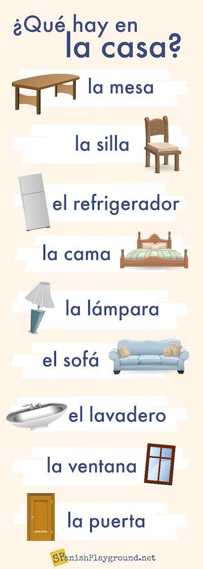 Spanish Vocabulary Infographics #spanishthings