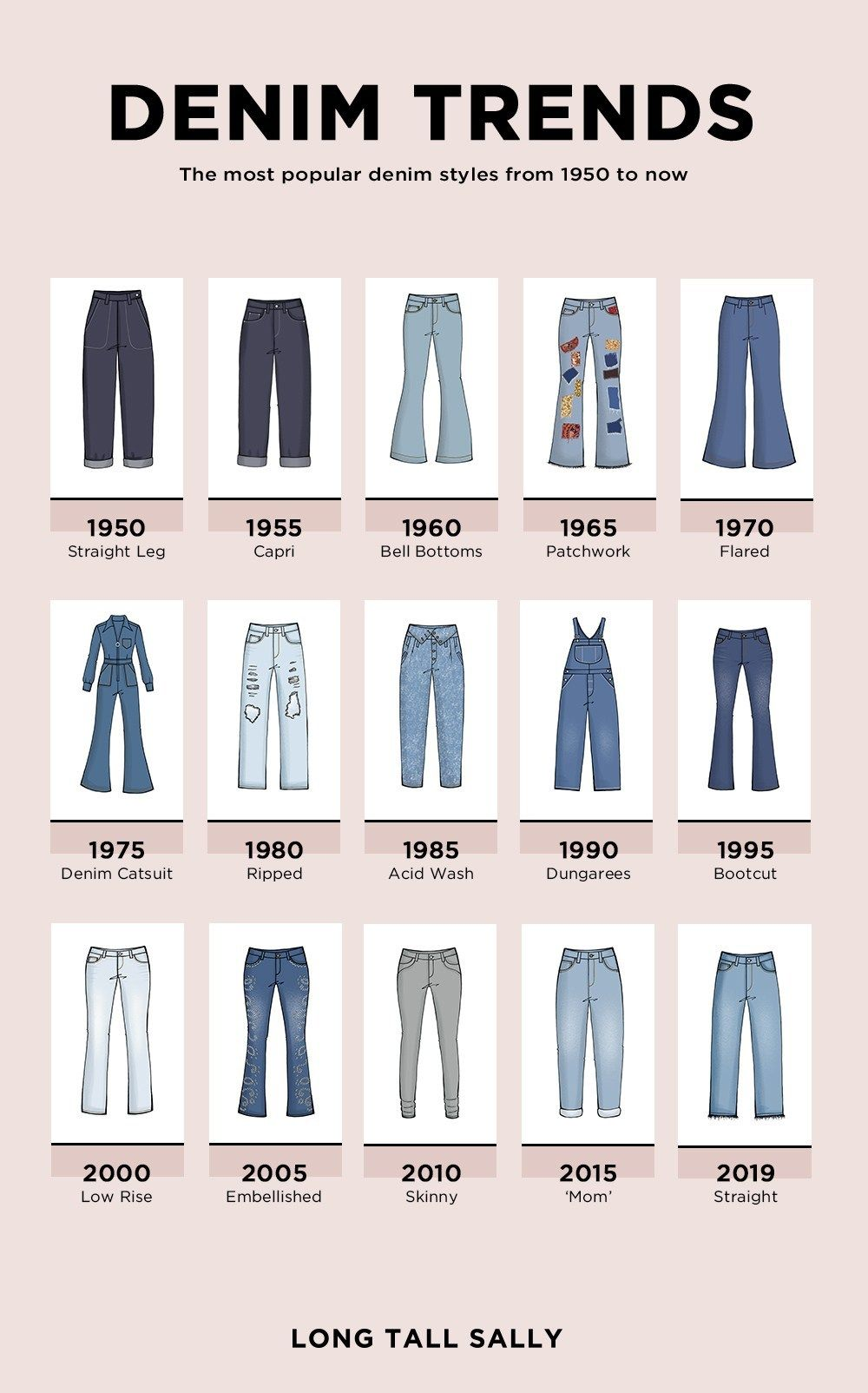 The Most Iconic Denim Styles Since 1950 Revealed