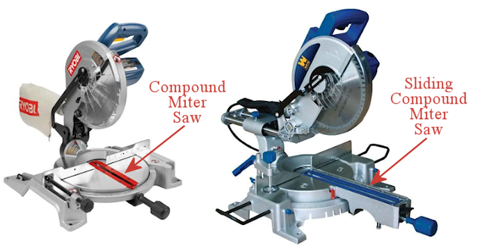 Diy Tools Compound Miter Saw Vs Sliding Compound Miter Saw Table Saw Miter Saw Diy Table Saw