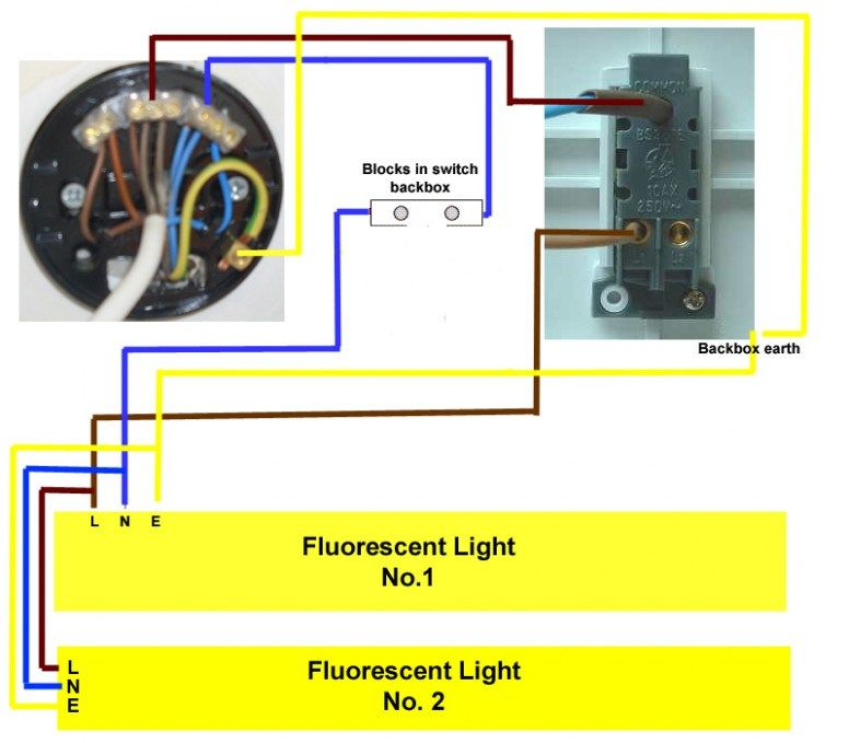 Understanding The Background Of Fluorescent Light Wiring Diagram Uk Fluorescent Light Wiring Diagram Fluorescent Light Fluorescent Fluorescent Light Fixture