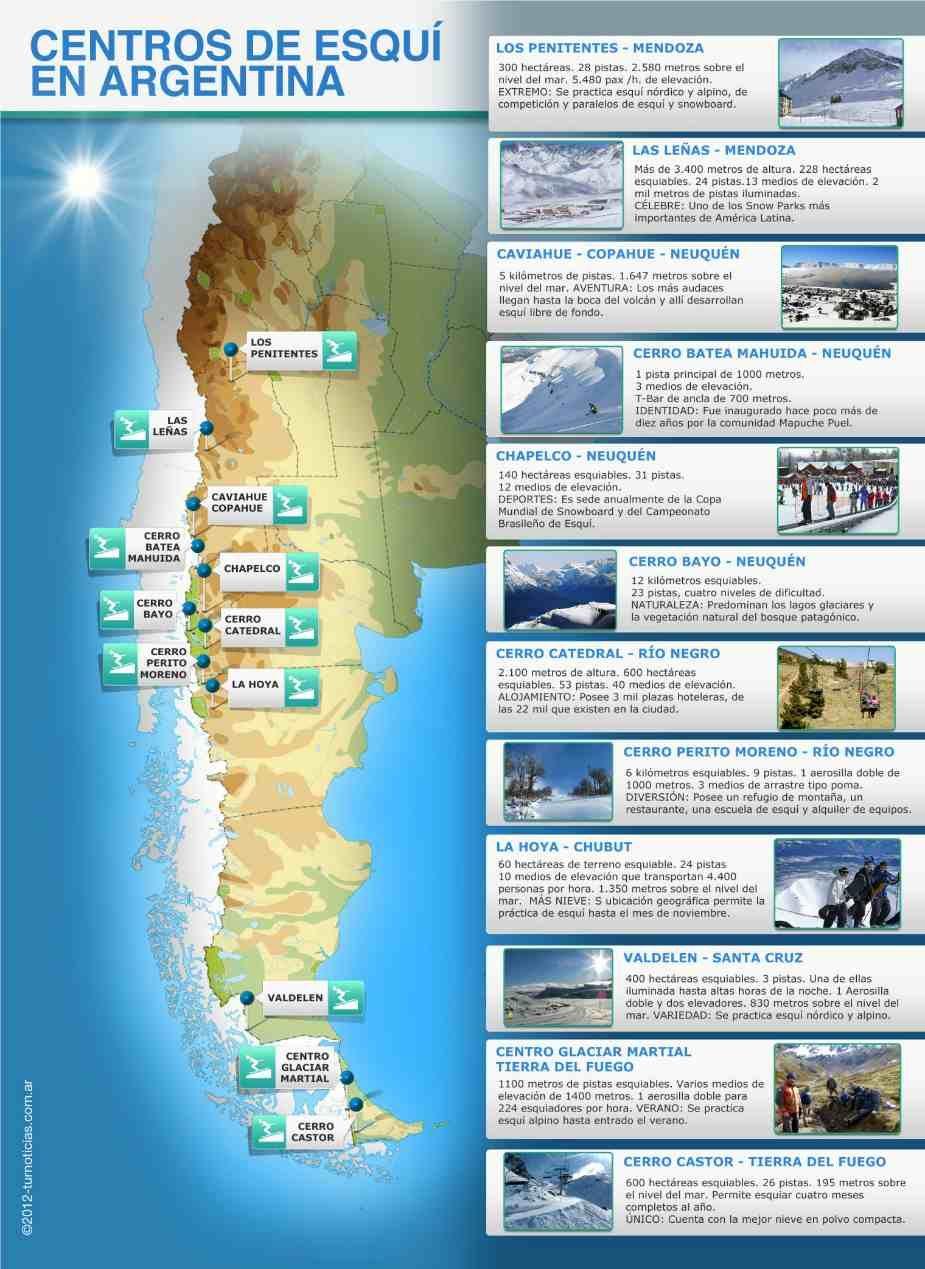 Ski Centres In Argentina Centro De Esqui Aprender Español Mapa De Argentina