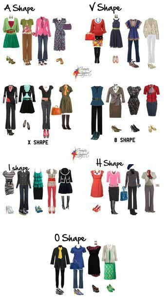 Body Shapes outfits
