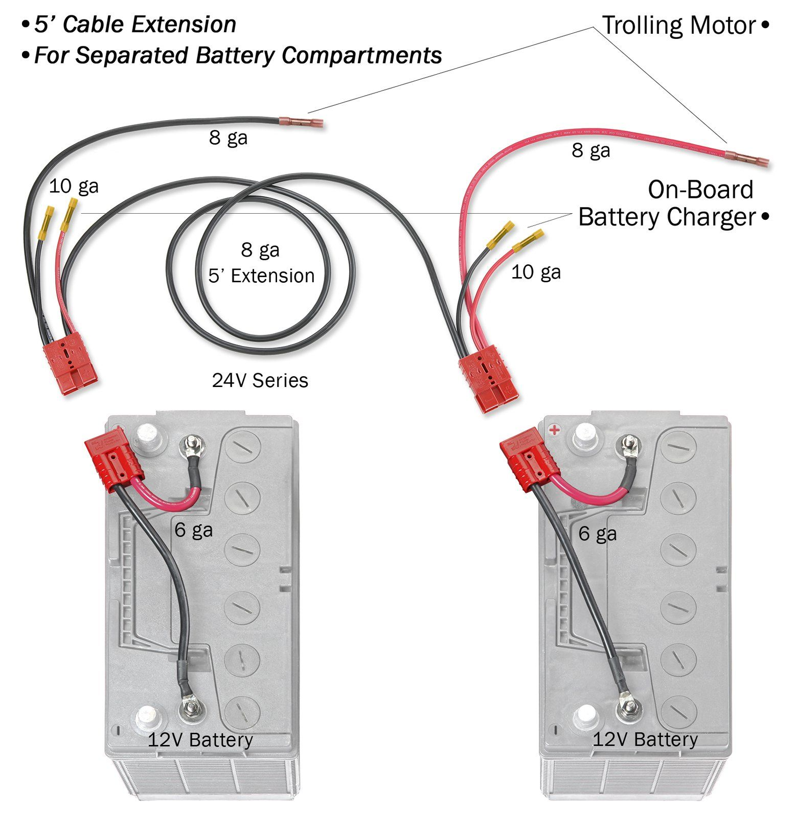 24 Volt Trolling Motor Connection 5 Extension For Separated Battery Compartments Rce24vb5chk Trolling Motor Marine Equipment Boat Battery