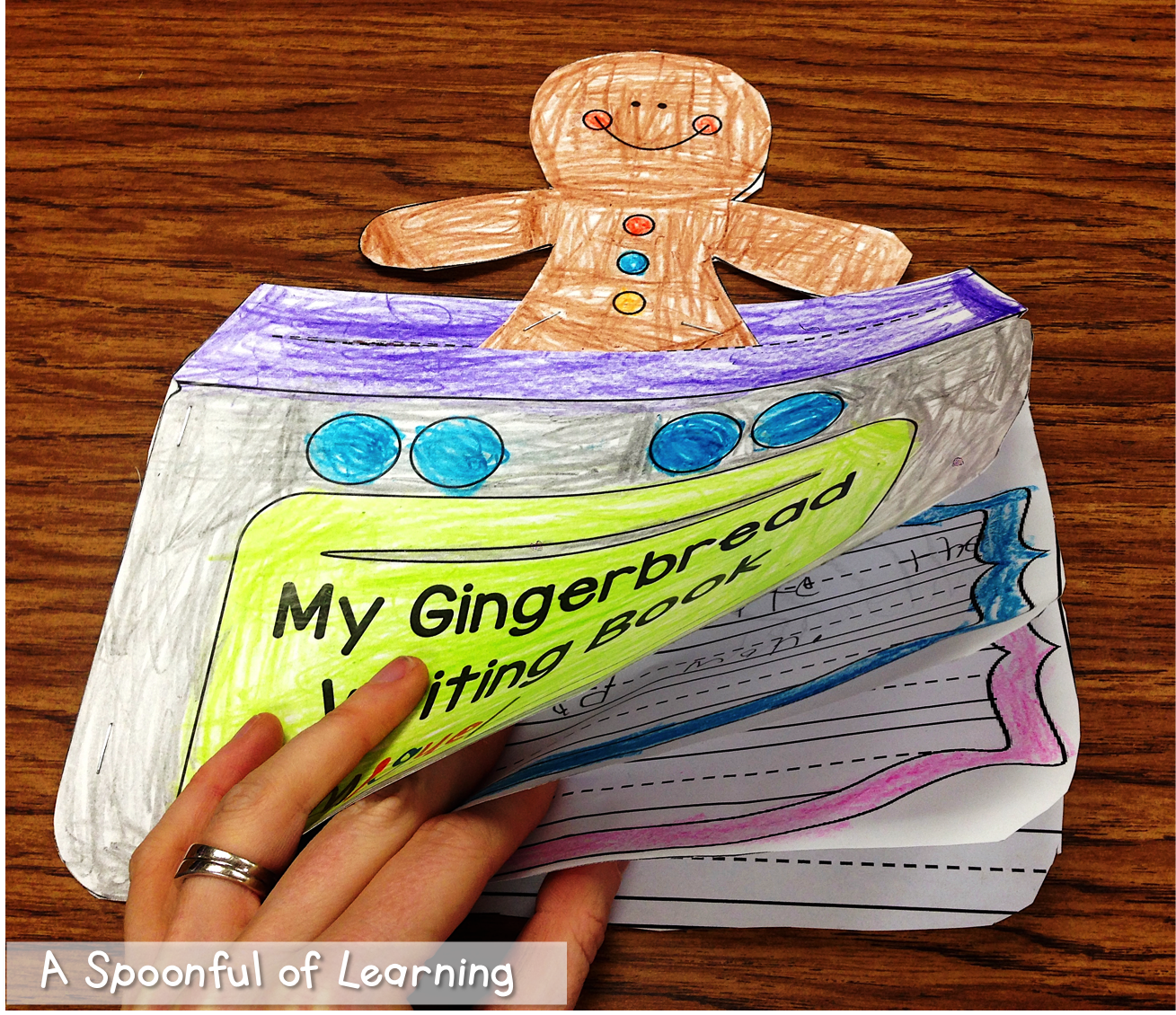 Gingerbread Man! - A Spoonful of Learning