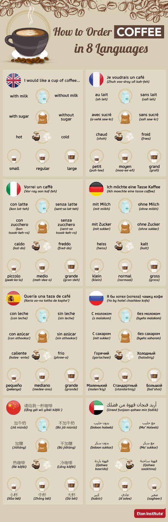 Einen Kaffee bitte - in 8 verschiedenen #Sprachen. #spanishthings
