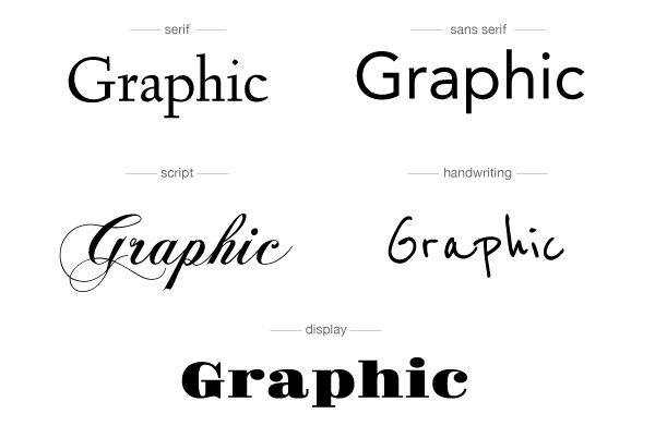 What Does Typography Say About Your Brand Fonts Fontstyles Typography Definition Typography Typography Logo