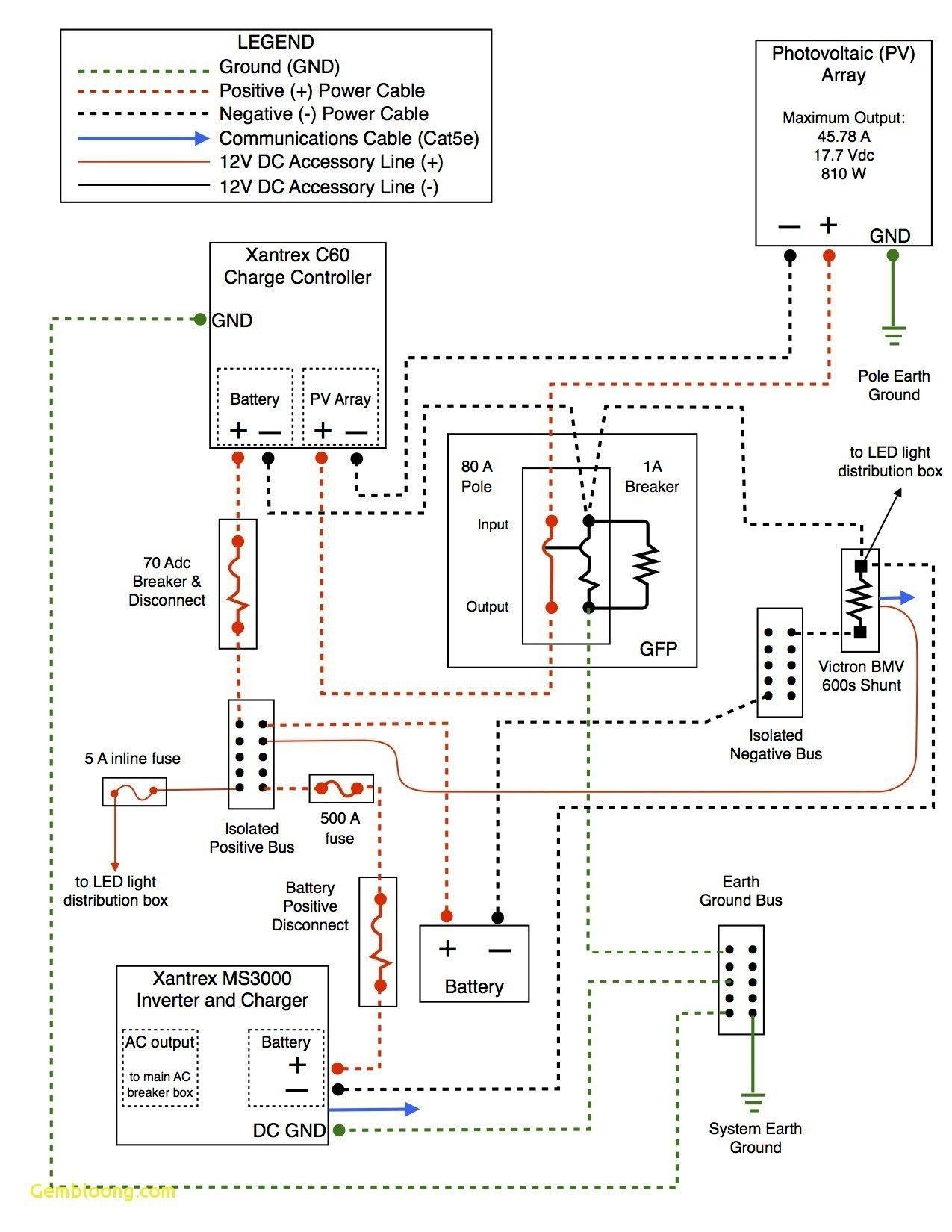 Diagram Diagramsample Diagramtemplate Wiringdiagram Diagramchart Worksheet Worksheettemplate Off Grid System Off Grid Solar Best Solar Panels