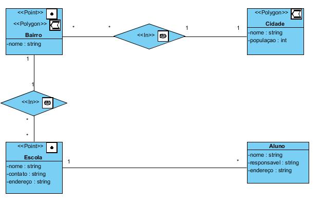 Visual Paradigm UML Tool www.visual-paradigm.com ...