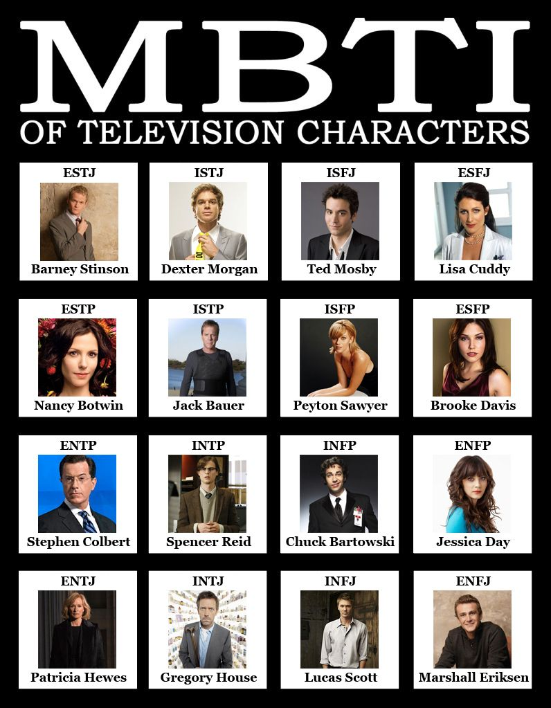 Mbti Of Television Characters Pffft Why Do I Share The Same Mbti As The Lamest Character On Here Ted Moseby Re Mbti Intp Personality Mbti Personality