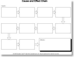 graphic regarding Cause and Effect Graphic Organizer Printable called Impression Organizer: Result in and Impact - Chain Training