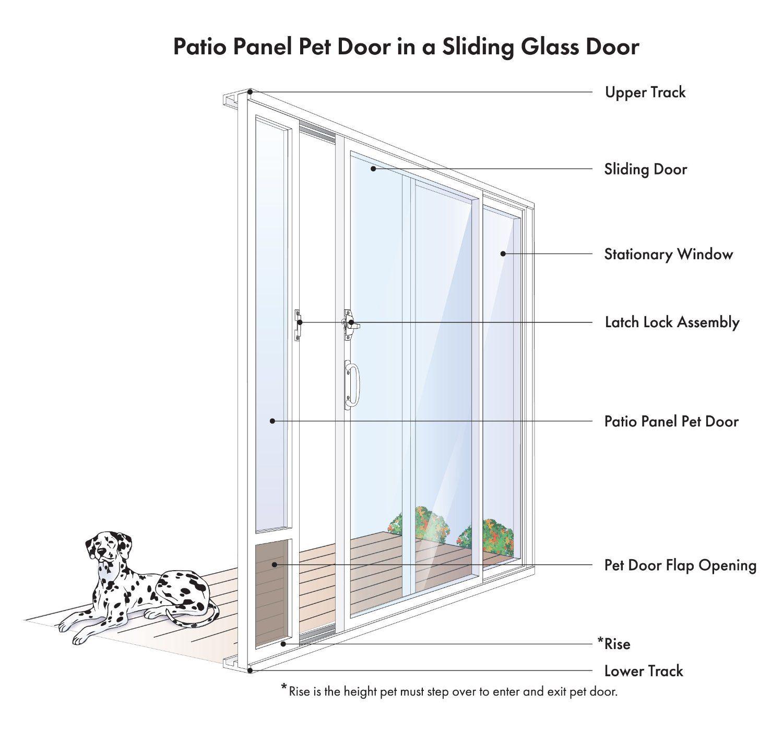 Petsafe Freedom Aluminum Patio Panel Sliding Glass Pet Door 91 7