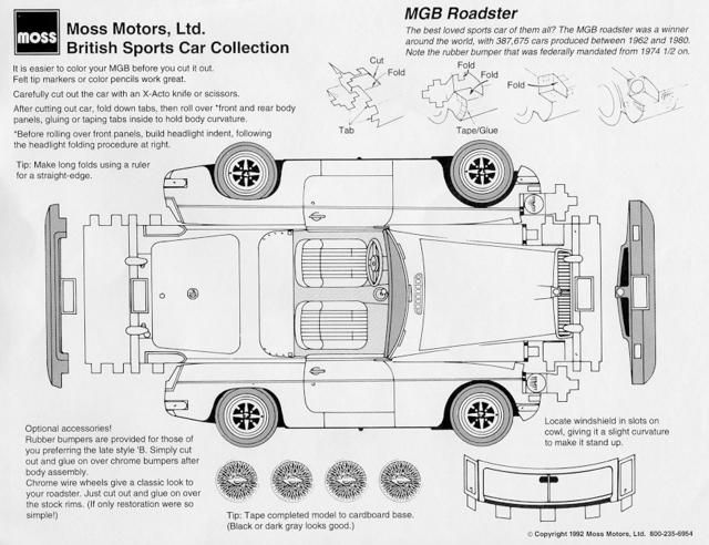 1974 Mg Midget Wiring Diagram