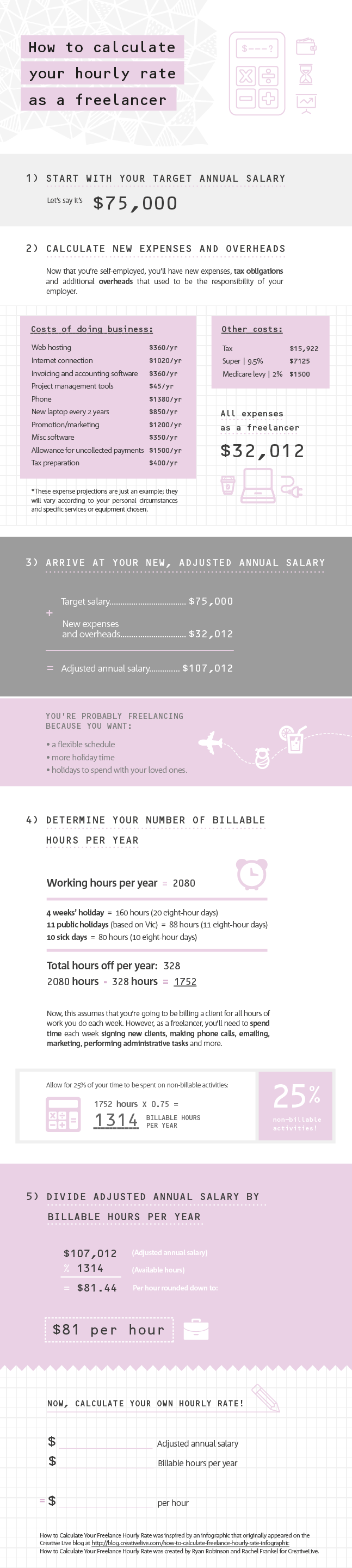 How To Calculate Your Hourly Rate As A Freelancer Your Guide To Brought To You By Nab If You Want To Enj Creative Business Plan Photography Jobs How To Plan