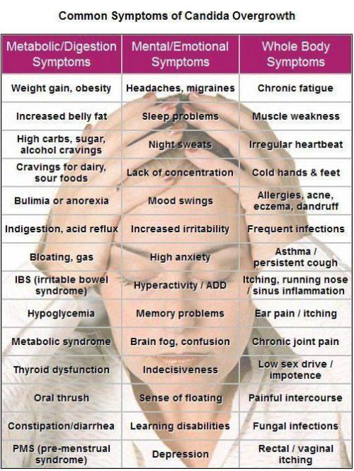 low carb diet final die off symptoms
