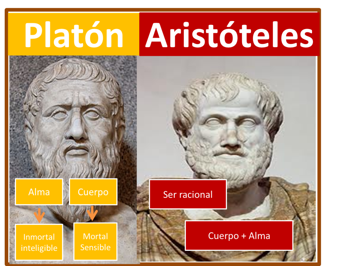 plato and aristotle on poetry