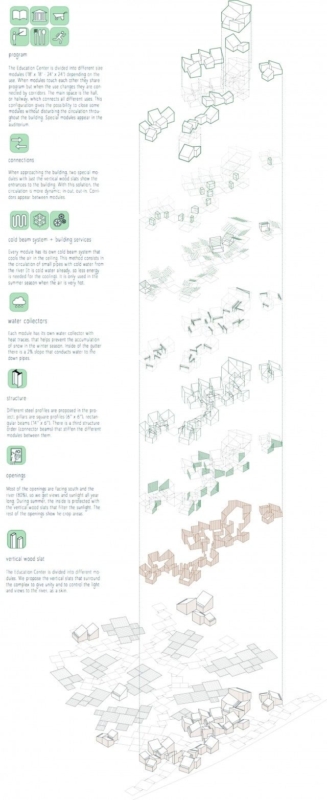 Diagrama Sistemas Mecanicos Concept Diagram Architecture