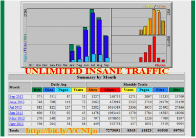 BizzOpp will Provide You Traffic Bot Pro ☆ UNLIMITED Free