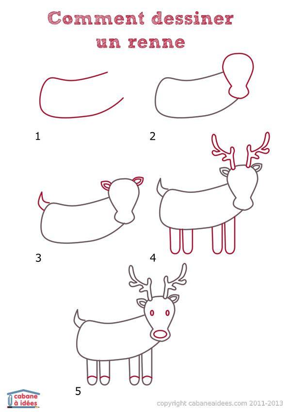 Comment dessiner un renne comment dessiner rennes et dessiner - Comment dessiner un pere noel facilement ...