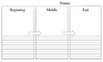 worksheet: Beginning Middle End Worksheets Worksheet Kindergarten ...