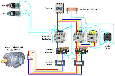 Foto Gambar Pengkoneksian Penyambungan Rangkaian Kontaktor Ii Teknik Listrik Listrik Teknik