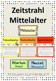 Zeitstrahl Mittelalter Unterrichtsmaterial In Den Fachern Geschichte Sachunterricht Zeitstrahl Lehrmaterial Geschichte Unterrichten