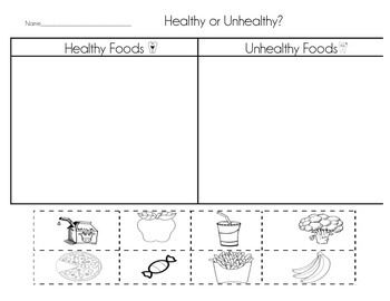 healthy vs unhealthy foods worksheet Healthy or Unhealthy Food Sort ...