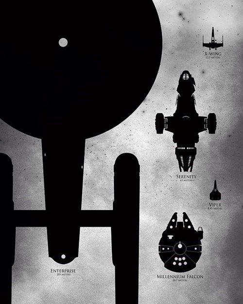 Starship Size Comparison Sci Fi Junk Star Trek Ships