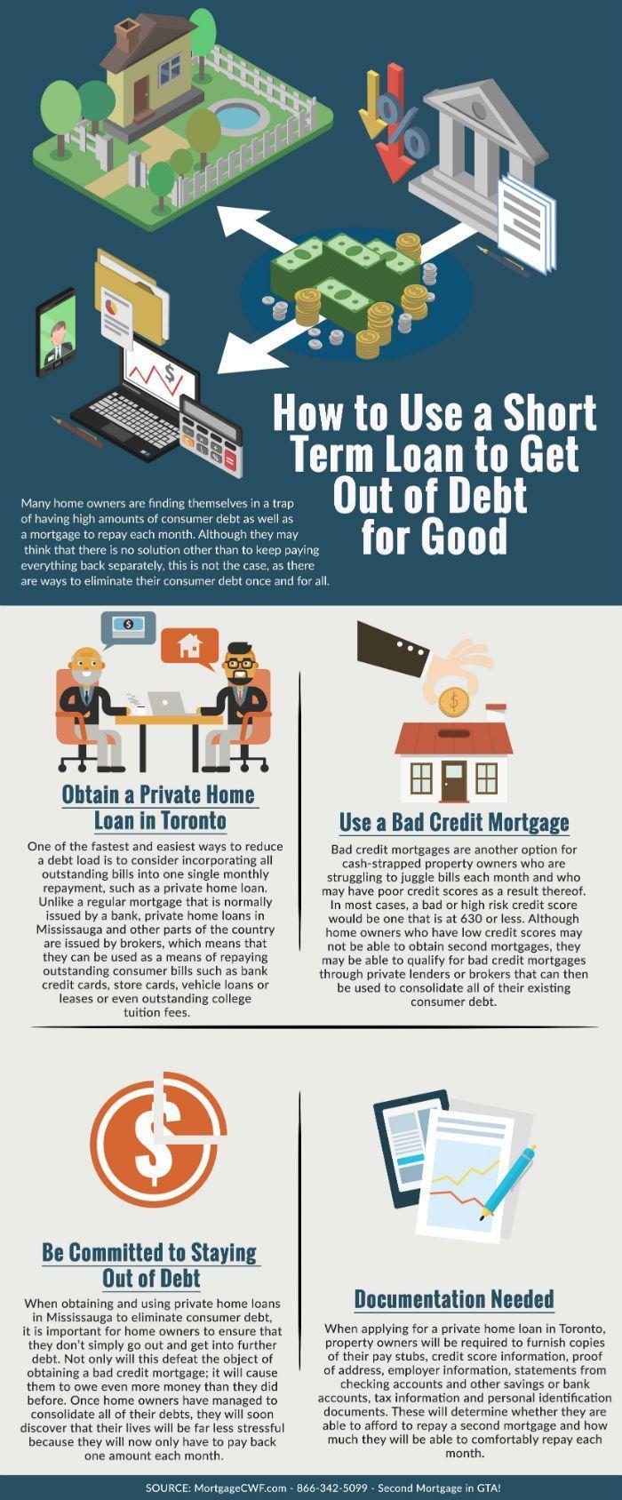 Cash loans in maun photo 10
