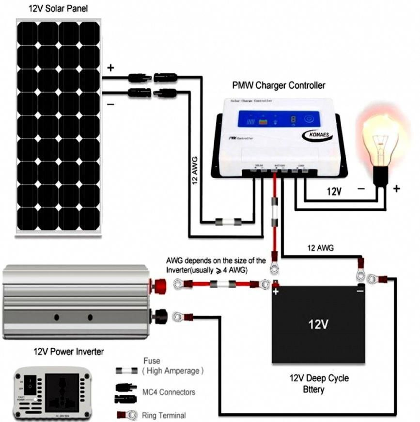Learn more about solar power system solarpowersystem