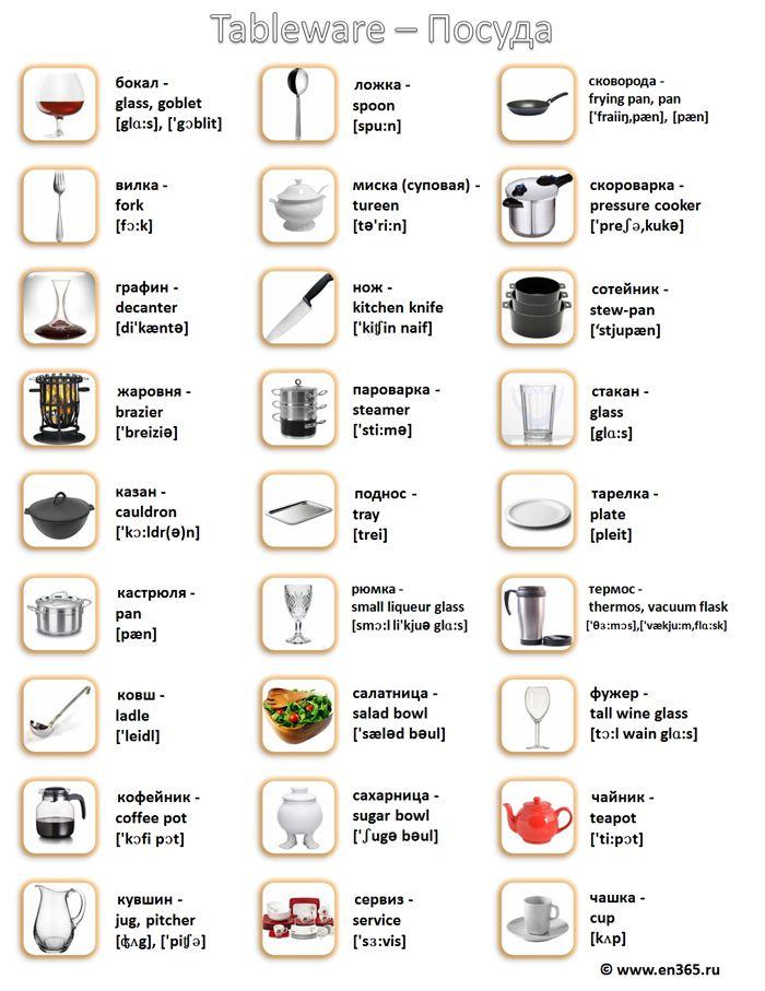 Посуда, название посуды на английском языке в картинках с ...