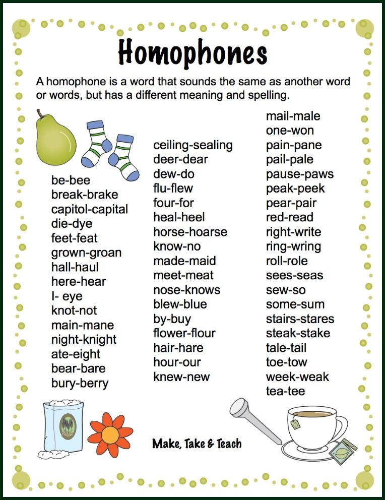 Free Homophones Word List And Poster Activities For