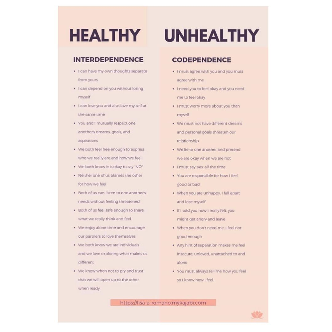 And codependency interdependence the what difference is between Difference Between
