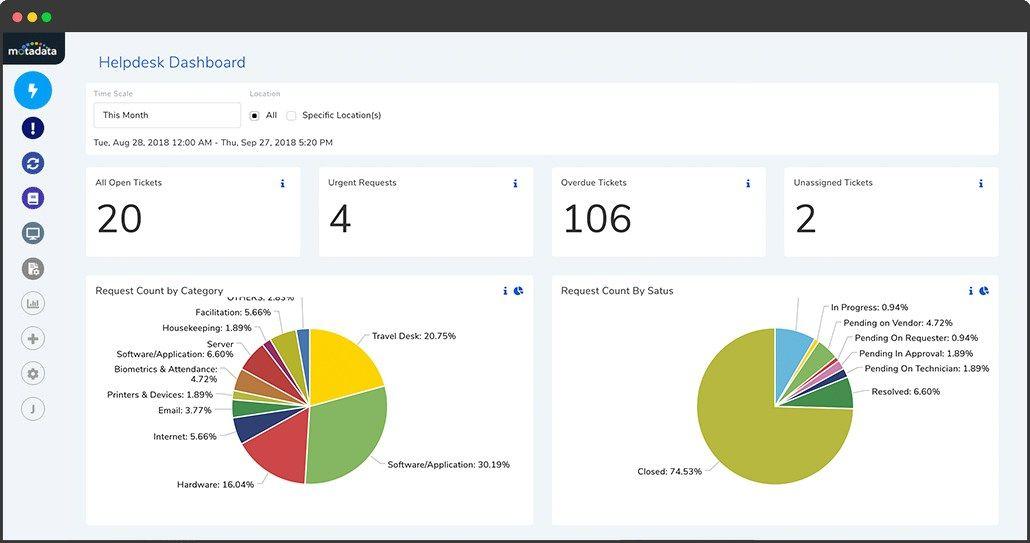 It Service Desk Software Itil Service Desk Motadata Digital Enterprise Software Helpdesk