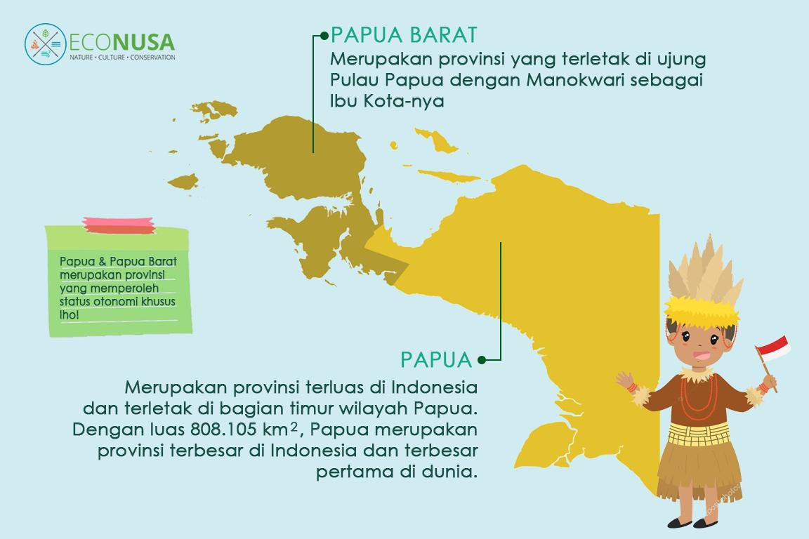 Pin Oleh Siti Mustiani Di Blogger Kota Pulau