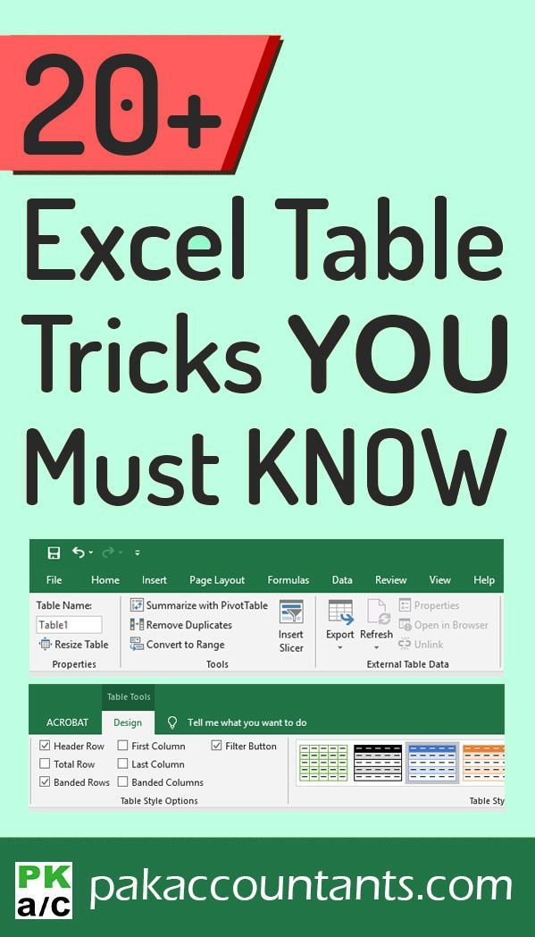 20+ Excel Table tricks to turbo charge your data -