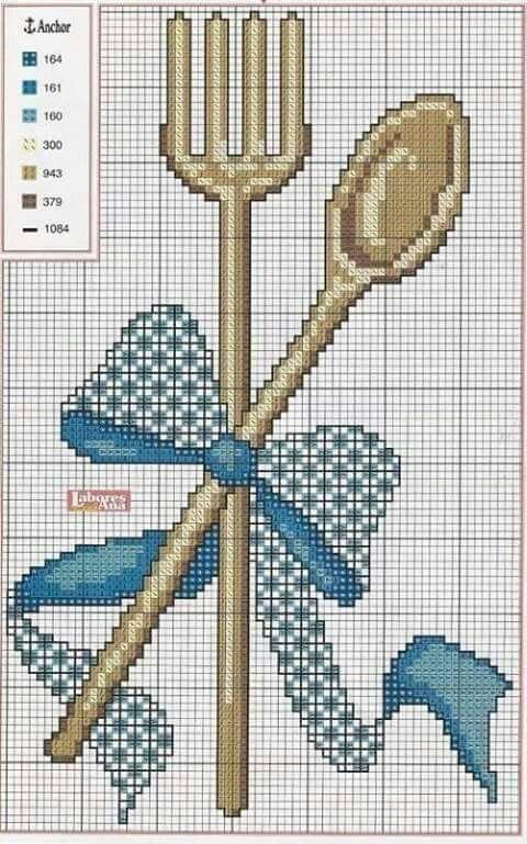 Pin de Ana Zamora en Punto cruz 7 | Pinterest | Cross stitch kitchen ...
