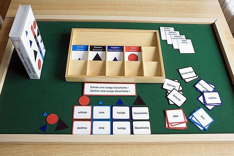 grammstikkasten montessori language deutsche schule deutsch unterricht und grammatik. Black Bedroom Furniture Sets. Home Design Ideas