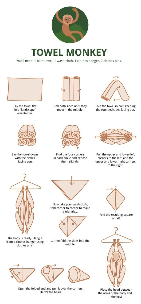Towel Folding Infographics How To Fold Towels Towel