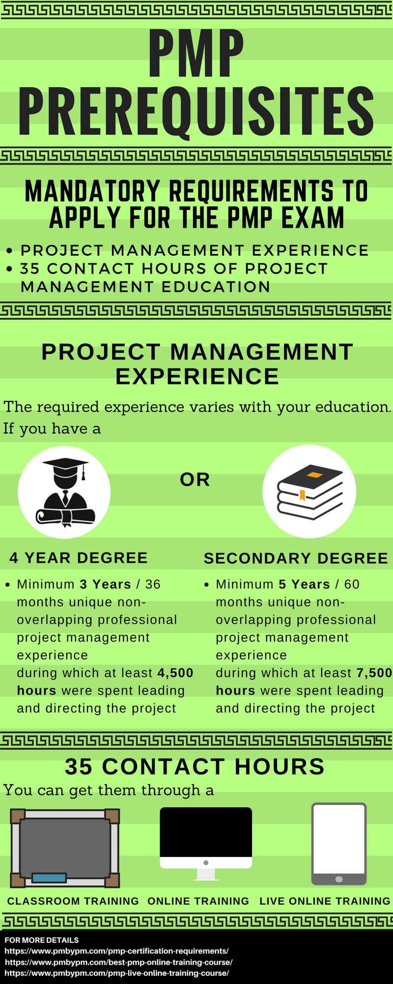2 Mandatory Requirements To Gain Eligibility For The Pmp