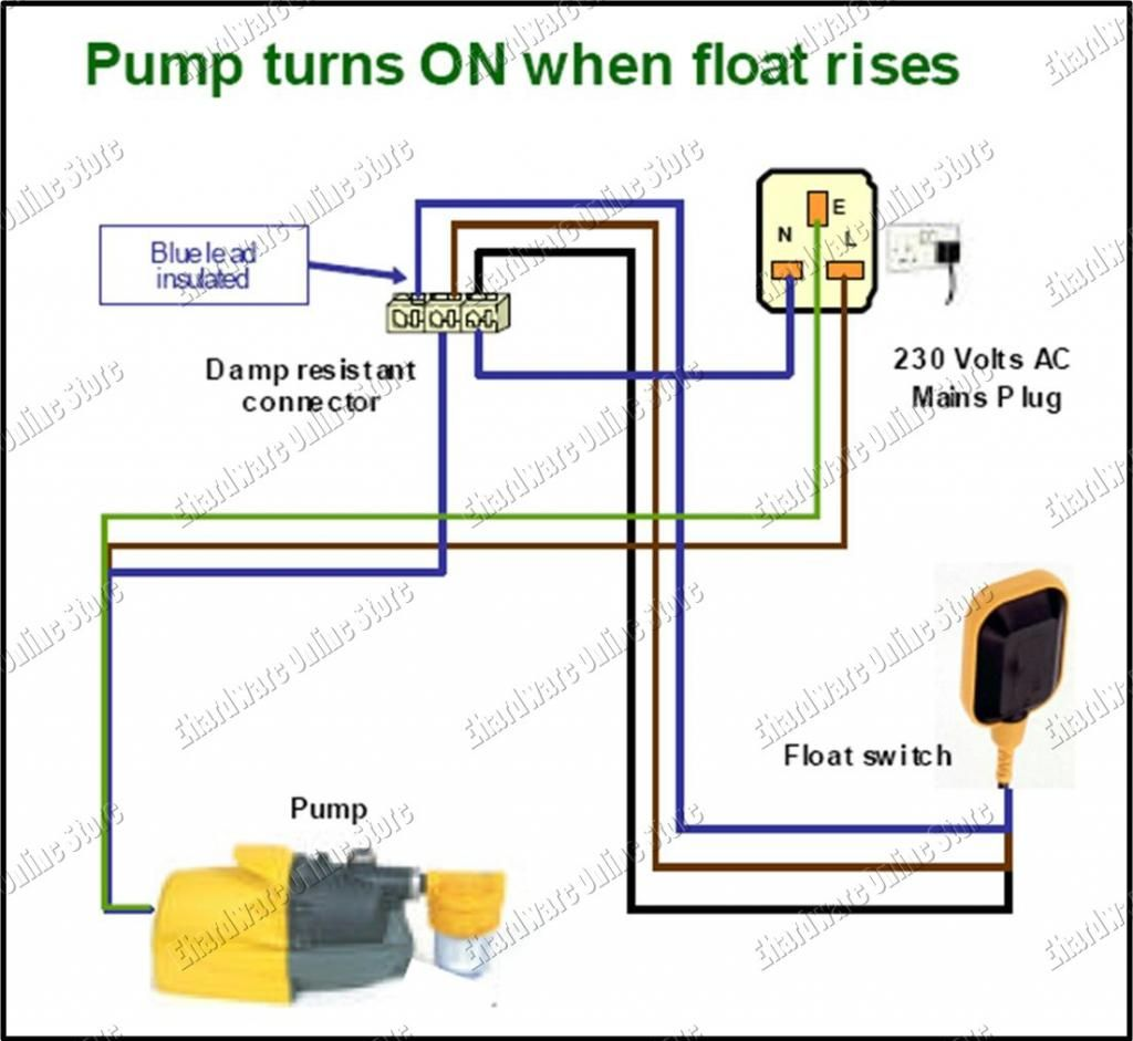 Septic Pump Float Switch Wiring Diagram Tank Fresh Amazing