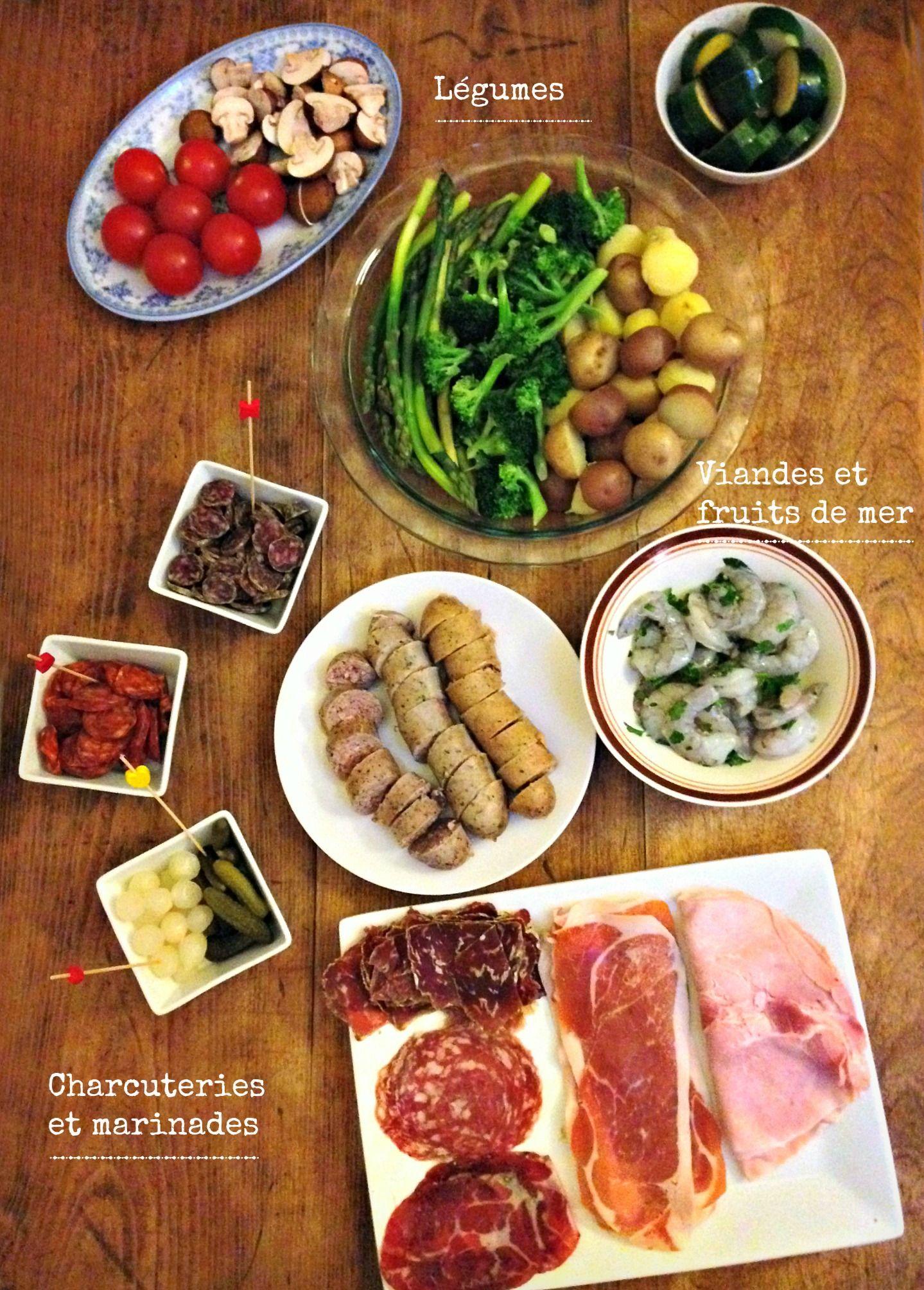 Guide pour organiser facilement un repas de raclette   Recette de ...