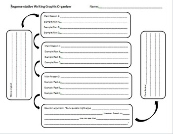 argumentative essay writing graphic organizers Argumentative essay outline/graphic organizer purpose of an argumentative essay: the broad purpose of an argumentative essay.