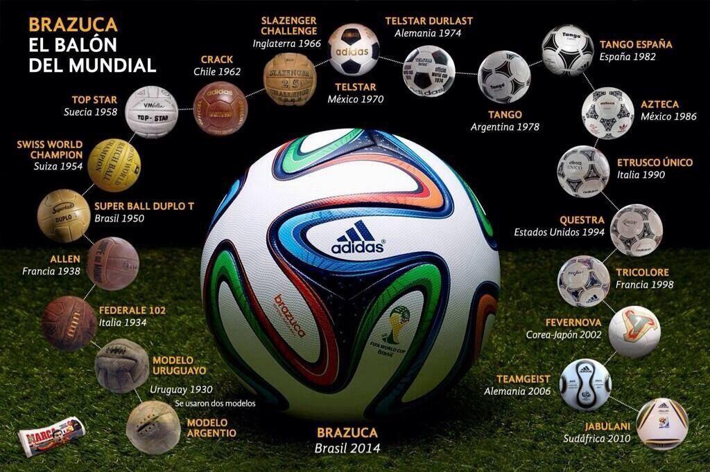 45443319fb19a Bolas Futebol - Evolução
