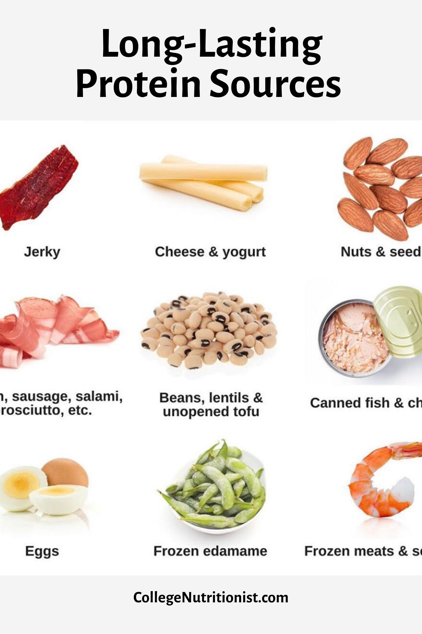 Long Lasting Protein Sources The College Nutritionist Protein Sources Easy Soups Intuitive Eating [ 2204 x 1470 Pixel ]