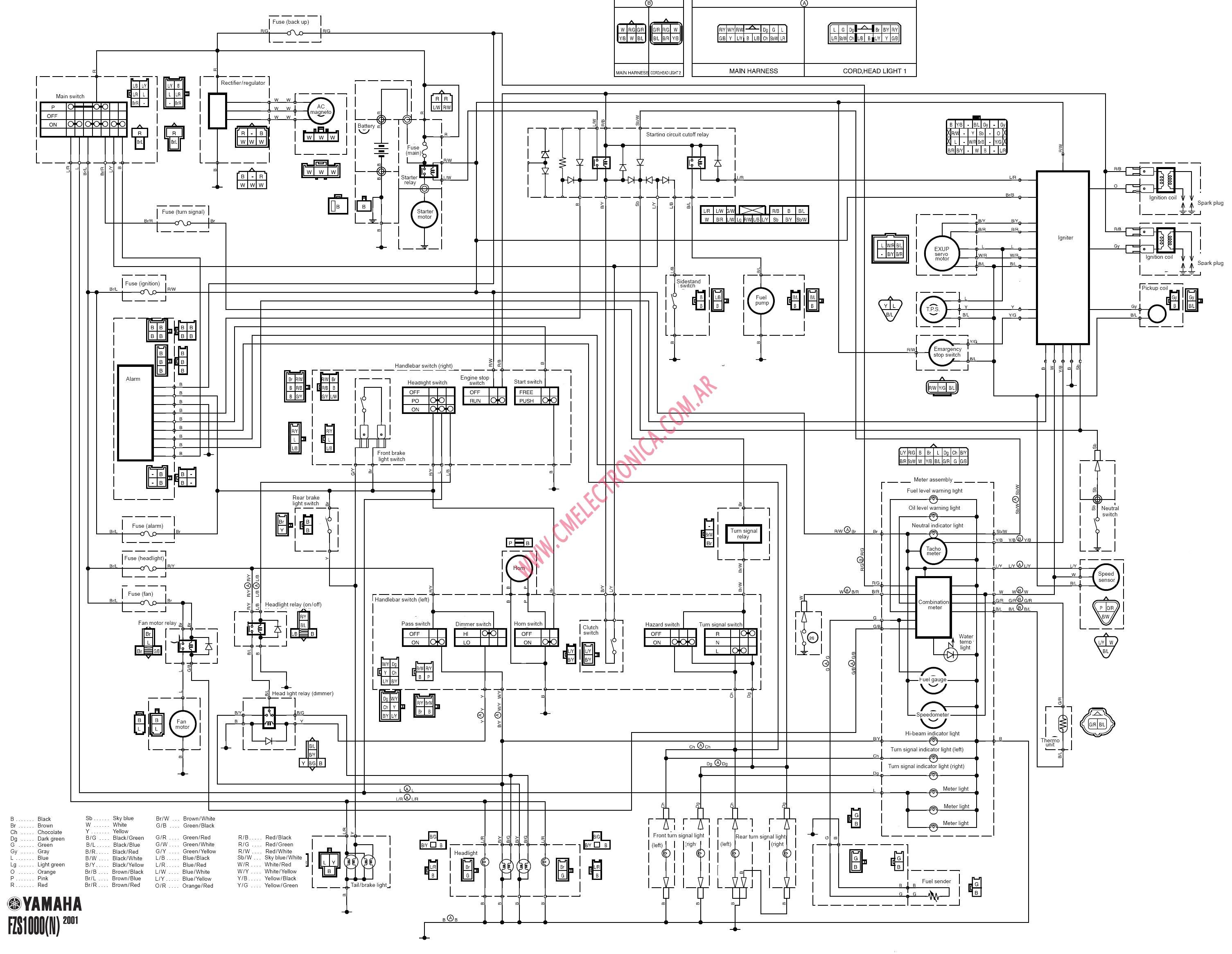 Wiring Diagram For Harley Davidson Radio